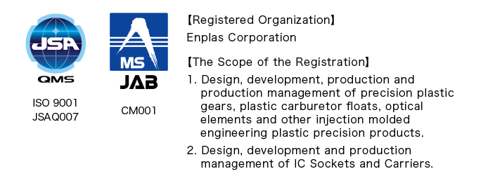 Scope of Registration